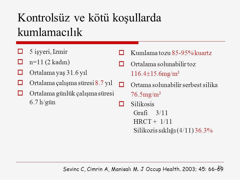 31 Kontrolsüz ve kötü koşullarda kumlamacılık  5 işyeri, Izmir  n=11 (2 kadın)  Ortalama yaş 31.6 yıl  Ortalama çalışma süresi 8.7 yıl  Ortalama