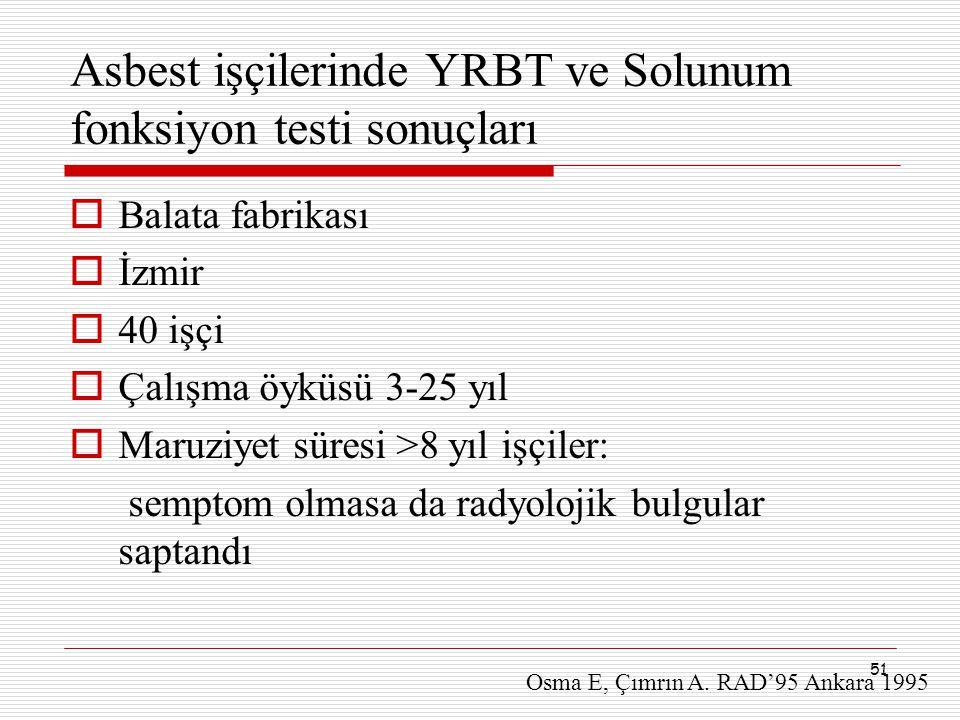 51 Asbest işçilerinde YRBT ve Solunum fonksiyon testi sonuçları  Balata fabrikası  İzmir  40 işçi  Çalışma öyküsü 3-25 yıl  Maruziyet süresi >8 y