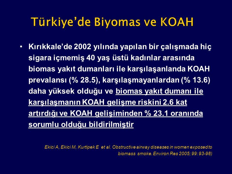 Türkiye'de Biyomas ve KOAH Kırıkkale'de 2002 yılında yapılan bir çalışmada hiç sigara içmemiş 40 yaş üstü kadınlar arasında biomas yakıt dumanları ile