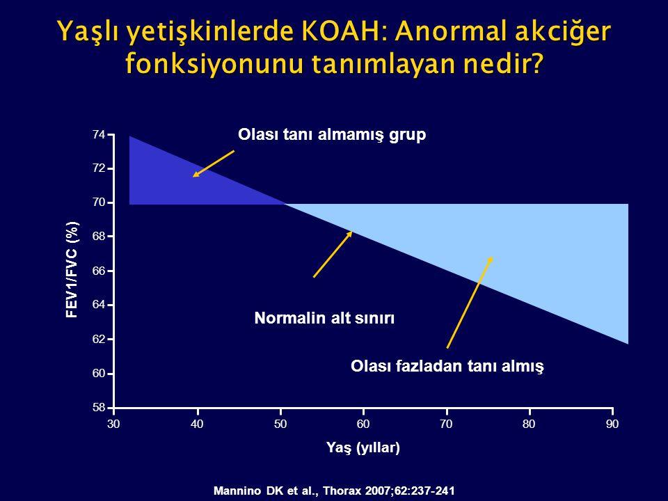 Yaşlı yetişkinlerde KOAH: Anormal akciğer fonksiyonunu tanımlayan nedir? Mannino DK et al., Thorax 2007;62:237-241 90807060504030 58 60 62 64 66 68 70