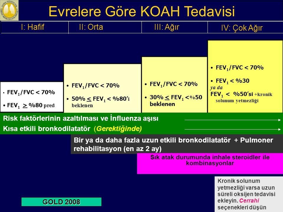 III: Ağır II: Orta I: Hafif Evrelere Göre KOAH Tedavisi FEV 1 /FVC < 70% FEV 1 > %80 pred FEV 1 /FVC < 70% 50% < FEV 1 < %80' i beklenen FEV 1 /FVC <