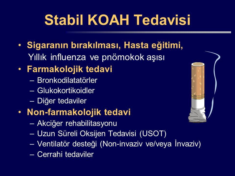 Stabil KOAH Tedavisi Sigaranın bırakılması, Hasta eğitimi, Yıllık influenza ve pnömokok aşısı Farmakolojik tedavi –Bronkodilatatörler –Glukokortikoidl