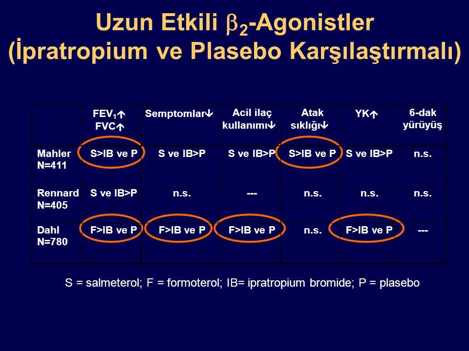 Uzun Etkili  2 -Agonistler (İpratropium ve Plasebo Karşılaştırmalı)