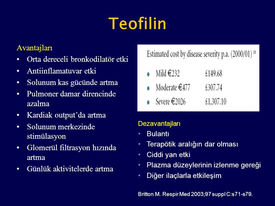 Teofilin Avantajları Orta dereceli bronkodilatör etki Antiinflamatuvar etki Solunum kas gücünde artma Pulmoner damar direncinde azalma Kardiak output'