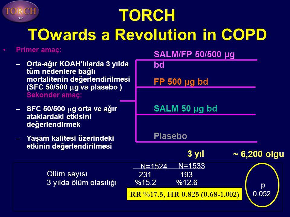 TORCH TOwards a Revolution in COPD SALM/FP 50/500 µg bd FP 500 µg bd SALM 50 µg bd Plasebo ~ 6,200 olgu 3 yıl Primer amaç: –Orta-ağır KOAH'lılarda 3 y