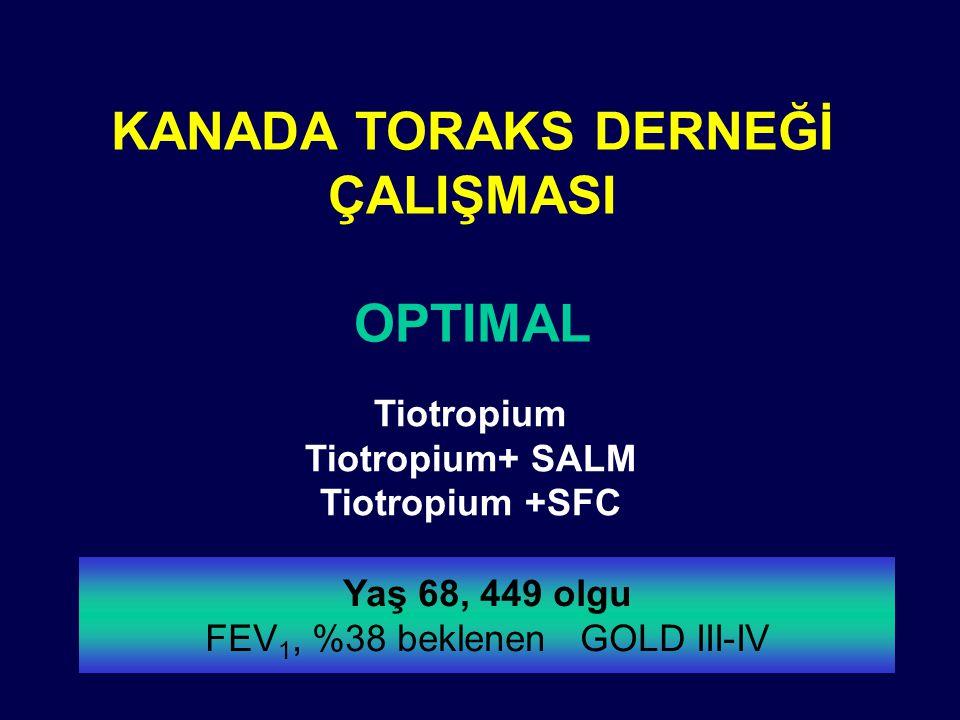 KANADA TORAKS DERNEĞİ ÇALIŞMASI OPTIMAL Tiotropium Tiotropium+ SALM Tiotropium +SFC Yaş 68, 449 olgu FEV 1, %38 beklenen GOLD III-IV