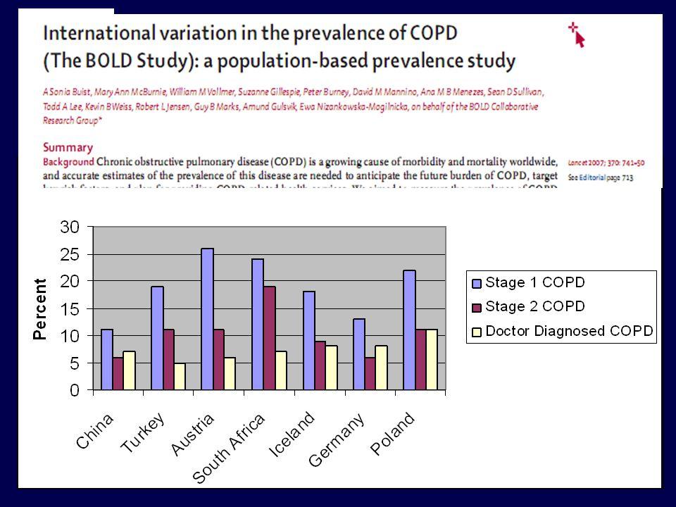 Erkek (%)Kadın (%) FEV 1 / FVC < 0.70 29.39.9 FEV 1 / FVC< 0.7 & FEV 1 < 80% pred 12.74.24.2 Doktor tanılı Kronik bronşit, amfizem, KOAH 3.