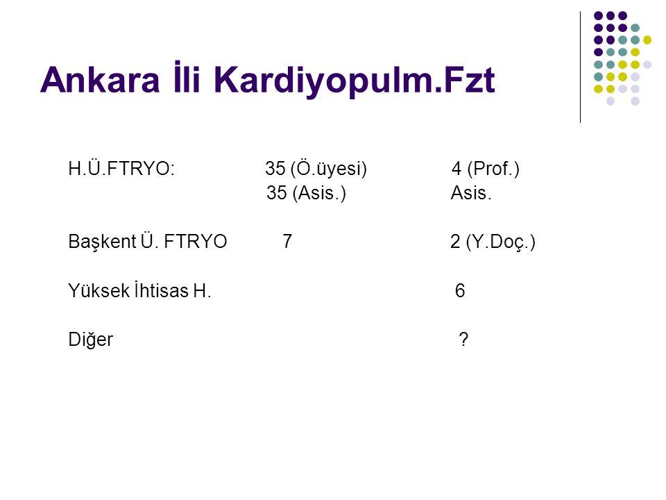 Ankara İli Kardiyopulm.Fzt H.Ü.FTRYO: 35 (Ö.üyesi) 4 (Prof.) 35 (Asis.) Asis. Başkent Ü. FTRYO 7 2 (Y.Doç.) Yüksek İhtisas H. 6 Diğer ?