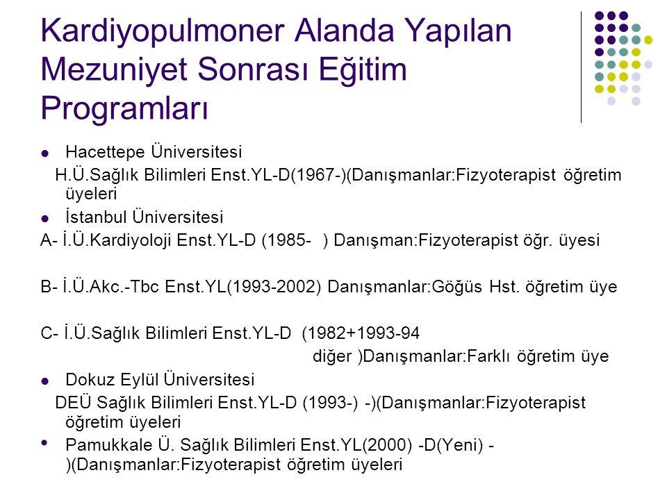 Kardiyopulmoner Alanda Yapılan Mezuniyet Sonrası Eğitim Programları Hacettepe Üniversitesi H.Ü.Sağlık Bilimleri Enst.YL-D(1967-)(Danışmanlar:Fizyotera