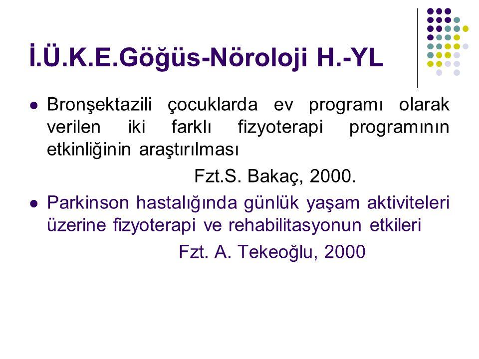 İ.Ü.K.E.Göğüs-Nöroloji H.-YL Bronşektazili çocuklarda ev programı olarak verilen iki farklı fizyoterapi programının etkinliğinin araştırılması Fzt.S.