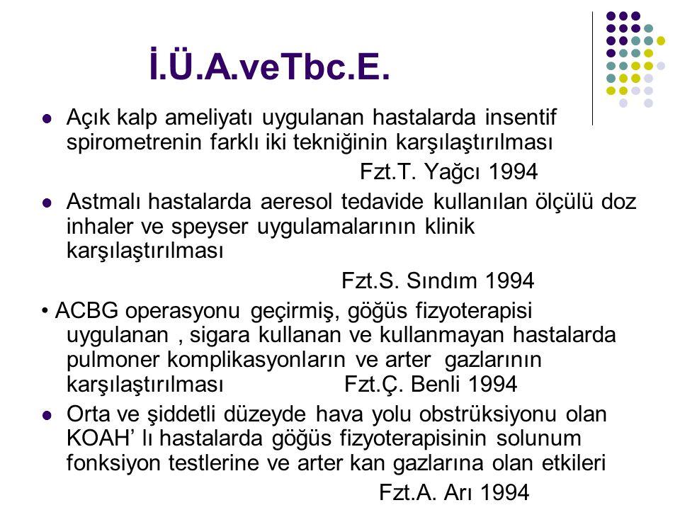 İ.Ü.A.veTbc.E. Açık kalp ameliyatı uygulanan hastalarda insentif spirometrenin farklı iki tekniğinin karşılaştırılması Fzt.T. Yağcı 1994 Astmalı hasta
