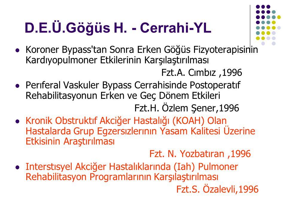 D.E.Ü.Göğüs H. - Cerrahi-YL Koroner Bypass'tan Sonra Erken Göğüs Fizyoterapisinin Kardıyopulmoner Etkilerinin Karşılaştırılması Fzt.A. Cımbız,1996 Per