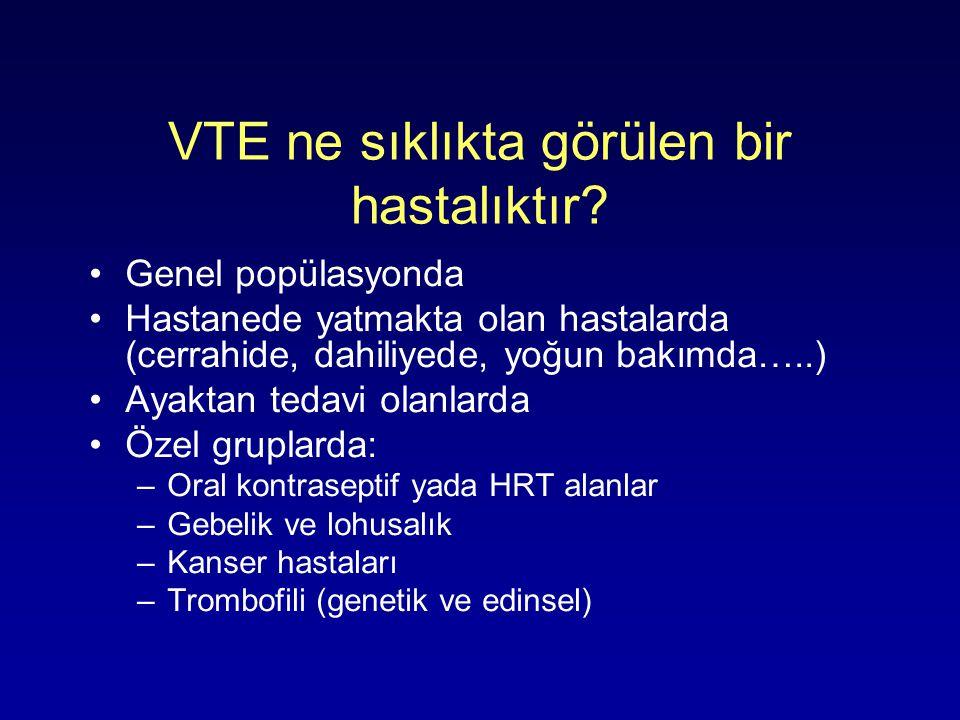 VTE ne sıklıkta görülen bir hastalıktır? Genel popülasyonda Hastanede yatmakta olan hastalarda (cerrahide, dahiliyede, yoğun bakımda…..) Ayaktan tedav