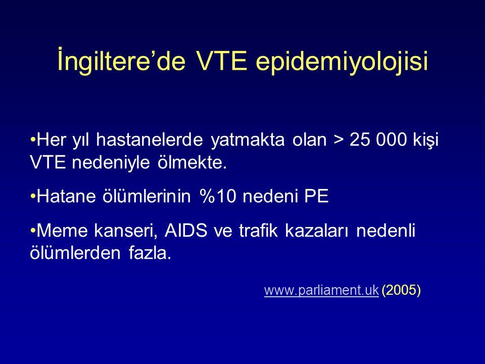 İngiltere'de VTE epidemiyolojisi Her yıl hastanelerde yatmakta olan > 25 000 kişi VTE nedeniyle ölmekte.