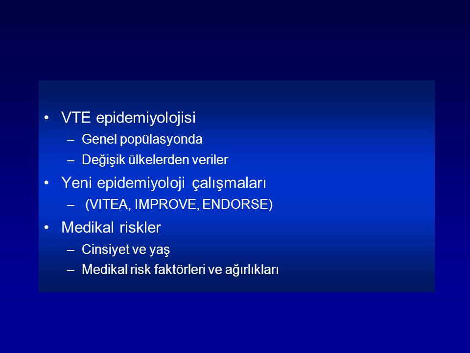 VTE epidemiyolojisi –Genel popülasyonda –Değişik ülkelerden veriler Yeni epidemiyoloji çalışmaları – (VITEA, IMPROVE, ENDORSE) Medikal riskler –Cinsiyet ve yaş –Medikal risk faktörleri ve ağırlıkları