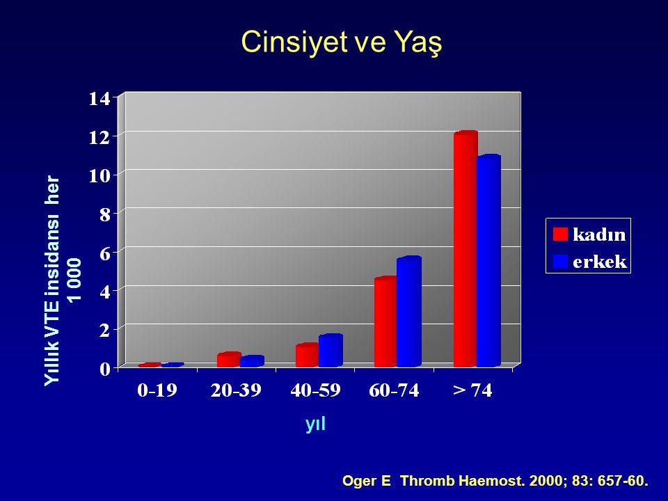 Yıllık VTE insidansı her 1 000 Cinsiyet ve Yaş Oger E Thromb Haemost. 2000; 83: 657-60. yıl