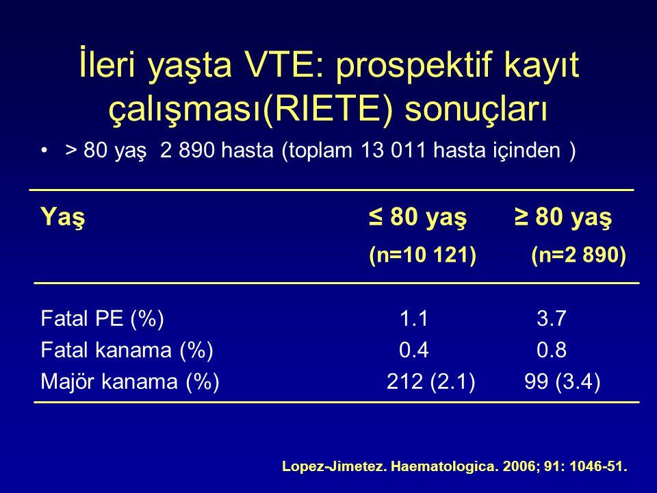 İleri yaşta VTE: prospektif kayıt çalışması(RIETE) sonuçları > 80 yaş 2 890 hasta (toplam 13 011 hasta içinden ) Yaş≤ 80 yaş ≥ 80 yaş (n=10 121) (n=2 890) Fatal PE (%) 1.1 3.7 Fatal kanama (%) 0.4 0.8 Majör kanama (%) 212 (2.1) 99 (3.4) Lopez-Jimetez.