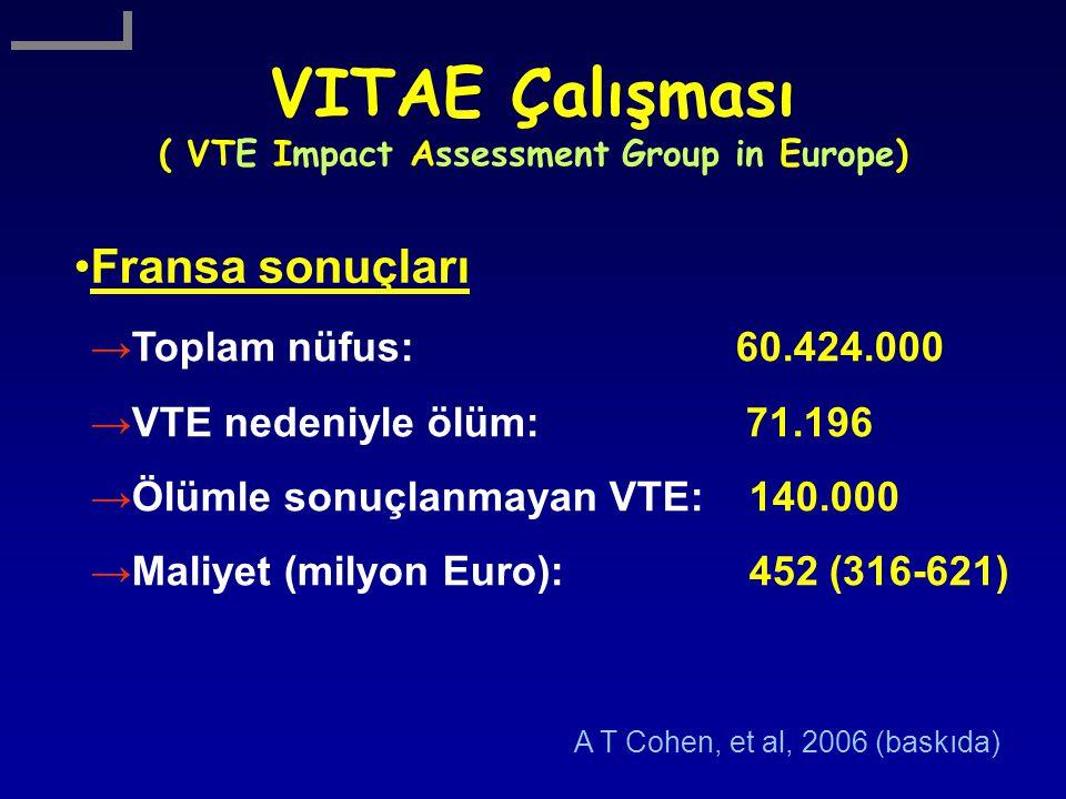 VITAE Çalışması ( VTE Impact Assessment Group in Europe) Fransa sonuçları →Toplam nüfus: 60.424.000 →VTE nedeniyle ölüm: 71.196 →Ölümle sonuçlanmayan VTE: 140.000 →Maliyet (milyon Euro): 452 (316-621) A T Cohen, et al, 2006 (baskıda)