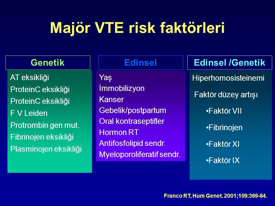 Majör VTE risk faktörleri Yaş İmmobilizyon Kanser Gebelik/postpartum Oral kontraseptifler Hormon RT Antifosfolipid sendr. Myeloporoliferatif sendr. Hi