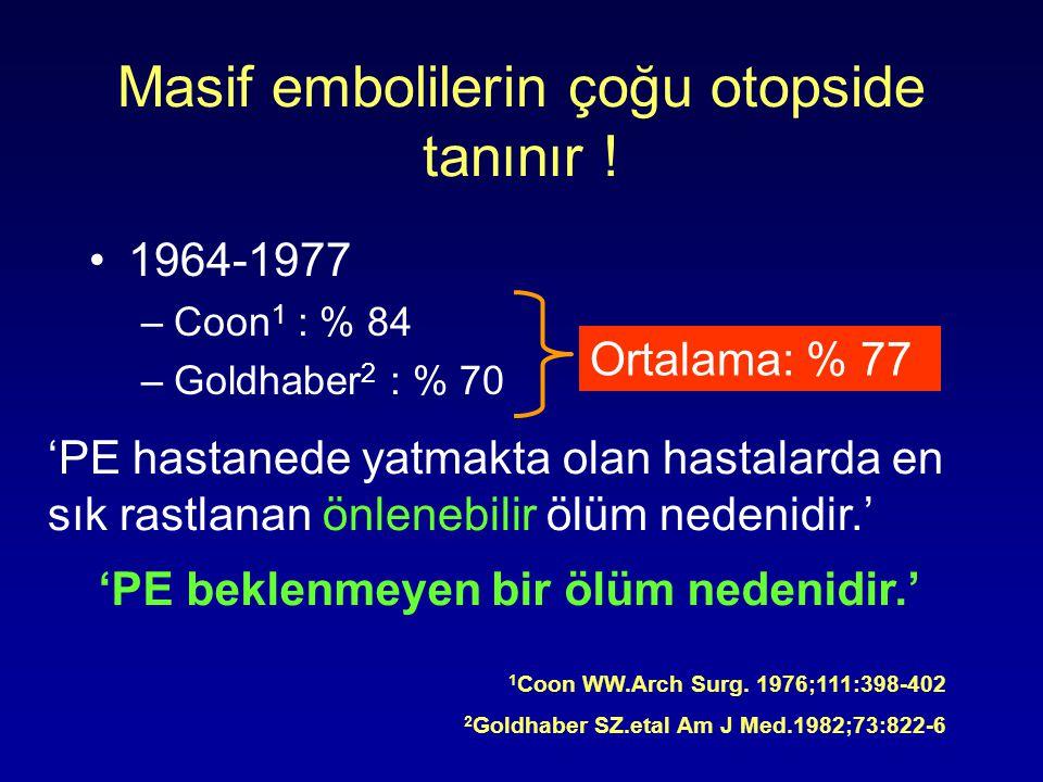 Masif embolilerin çoğu otopside tanınır ! 1964-1977 –Coon 1 : % 84 –Goldhaber 2 : % 70 Ortalama: % 77 'PE hastanede yatmakta olan hastalarda en sık ra