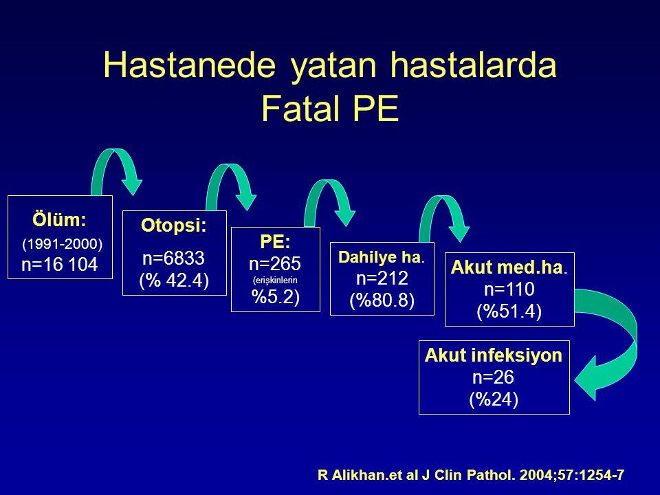 Hastanede yatan hastalarda Fatal PE Ölüm: (1991-2000) n=16 104 PE: n=265 (erişkinlerin %5.2) Dahilye ha. n=212 (%80.8) Akut med.ha. n=110 (%51.4) R Al