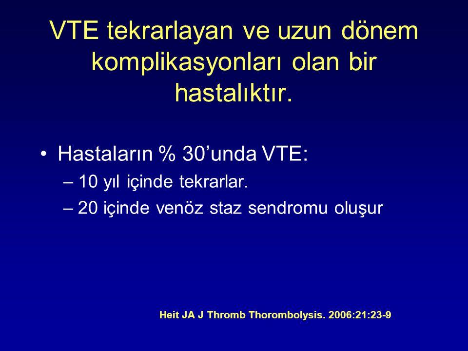 Klinik duruma göre VTE Risk sınırı Risk FaktörleriRisk* Yeni operasyon3-21.7 Cerrahi dışı hastaneye yatış /immobilizasyon5.7-11.1 Konjestif kalp yetersizliği1.4-9.6 Venöz yetersizlik0.9-4.2 Kanser ve kemoterapi6.5 Miyokard infarktüsü 5.9 İnme2.0-3.0 Kanser2.4-5.6 Venöz kateter5.6-6.0 Samama MM,et al.