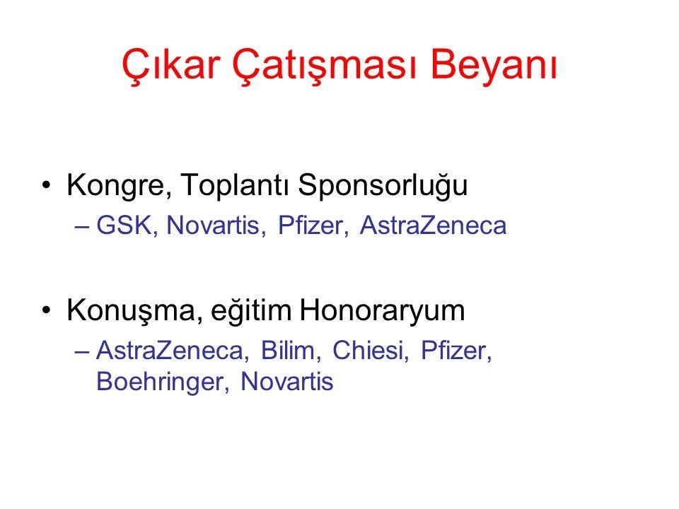 Çıkar Çatışması Beyanı Kongre, Toplantı Sponsorluğu –GSK, Novartis, Pfizer, AstraZeneca Konuşma, eğitim Honoraryum –AstraZeneca, Bilim, Chiesi, Pfizer, Boehringer, Novartis