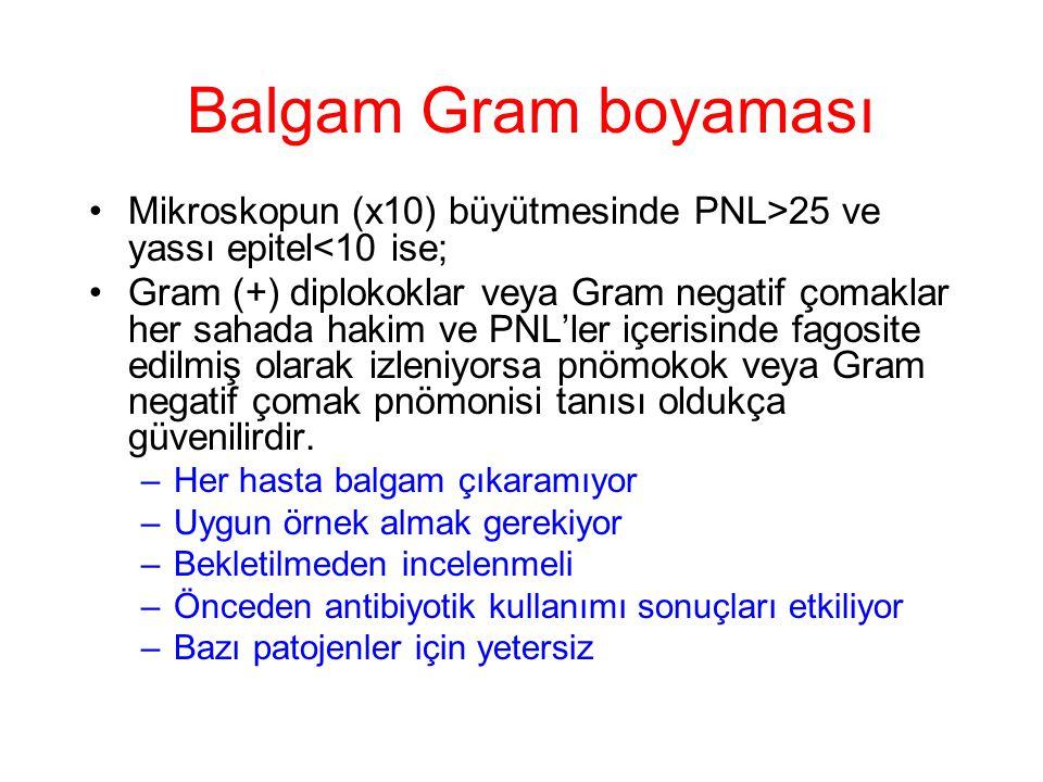 Balgam Gram boyaması Mikroskopun (x10) büyütmesinde PNL>25 ve yassı epitel<10 ise; Gram (+) diplokoklar veya Gram negatif çomaklar her sahada hakim ve PNL'ler içerisinde fagosite edilmiş olarak izleniyorsa pnömokok veya Gram negatif çomak pnömonisi tanısı oldukça güvenilirdir.