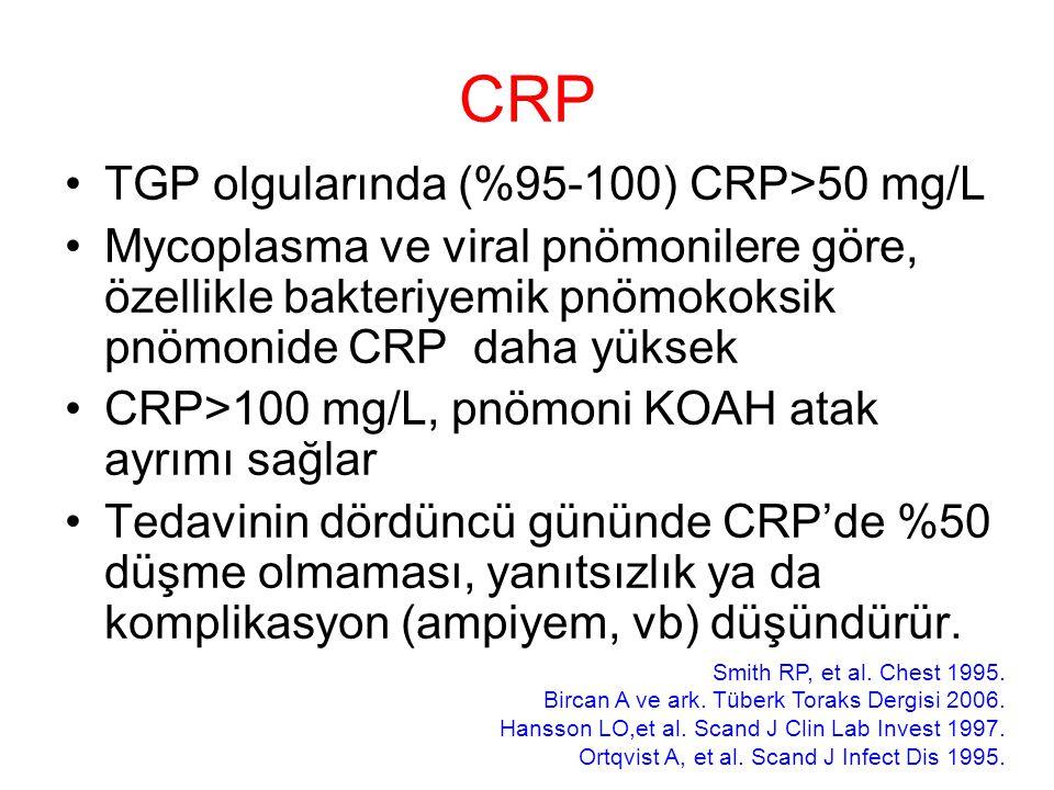 CRP TGP olgularında (%95-100) CRP>50 mg/L Mycoplasma ve viral pnömonilere göre, özellikle bakteriyemik pnömokoksik pnömonide CRP daha yüksek CRP>100 mg/L, pnömoni KOAH atak ayrımı sağlar Tedavinin dördüncü gününde CRP'de %50 düşme olmaması, yanıtsızlık ya da komplikasyon (ampiyem, vb) düşündürür.