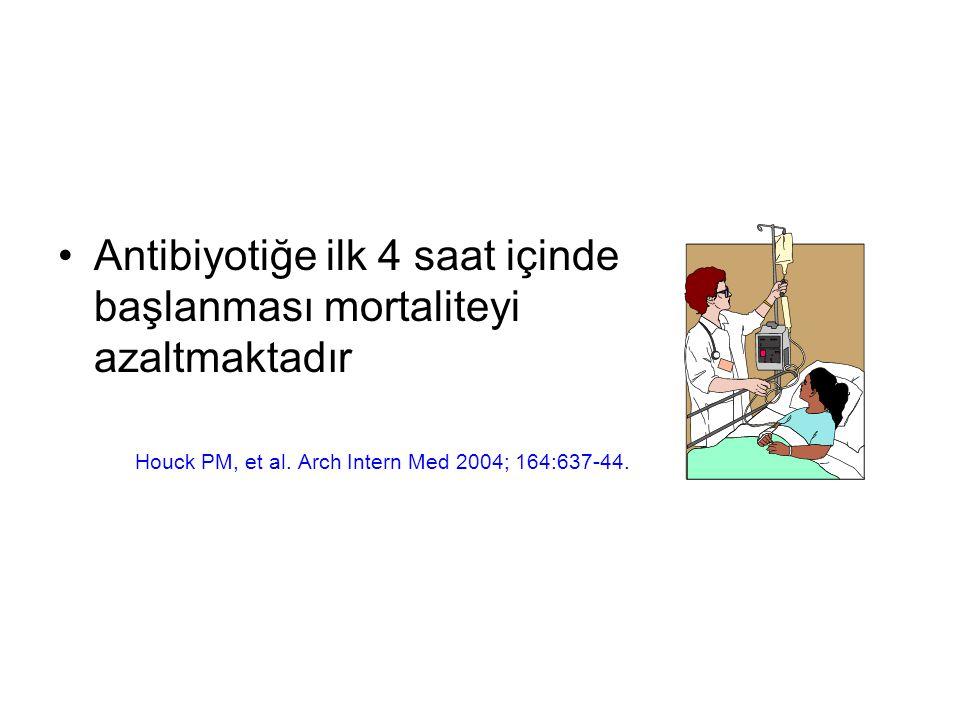 Antibiyotiğe ilk 4 saat içinde başlanması mortaliteyi azaltmaktadır Houck PM, et al.