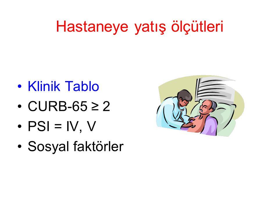 Hastaneye yatış ölçütleri Klinik Tablo CURB-65 ≥ 2 PSI = IV, V Sosyal faktörler