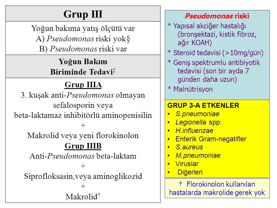 Grup III Yoğun bakıma yatış ölçütü var A) Pseudomonas riski yok§ B) Pseudomonas riski var Yoğun Bakım Biriminde Tedavi ‡ Grup IIIA 3.