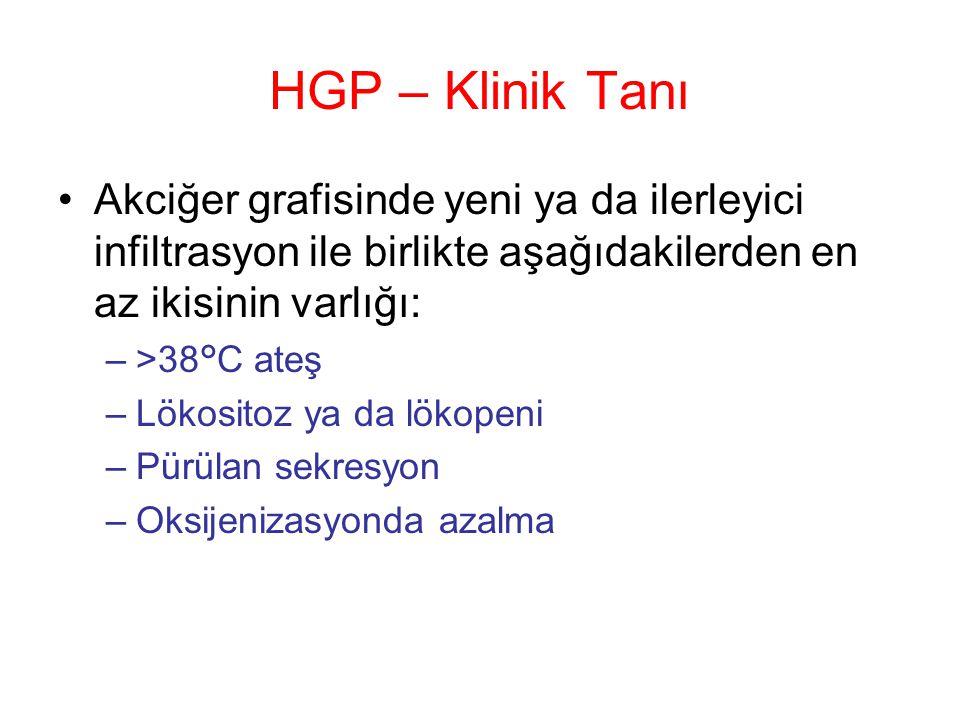 HGP – Klinik Tanı Akciğer grafisinde yeni ya da ilerleyici infiltrasyon ile birlikte aşağıdakilerden en az ikisinin varlığı: –>38°C ateş –Lökositoz ya da lökopeni –Pürülan sekresyon –Oksijenizasyonda azalma