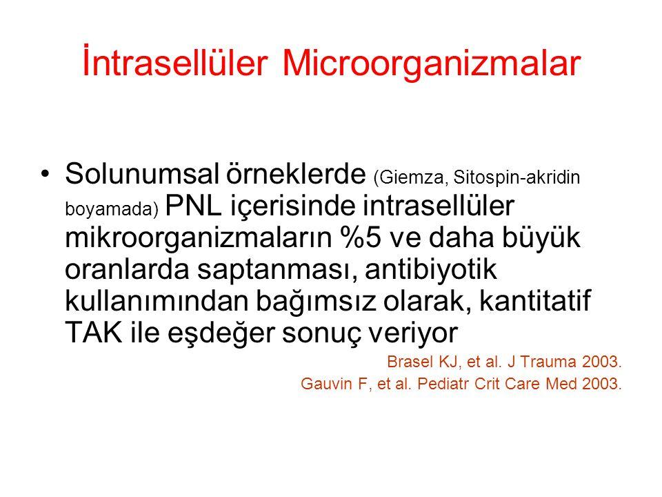 İntrasellüler Microorganizmalar Solunumsal örneklerde (Giemza, Sitospin-akridin boyamada) PNL içerisinde intrasellüler mikroorganizmaların %5 ve daha büyük oranlarda saptanması, antibiyotik kullanımından bağımsız olarak, kantitatif TAK ile eşdeğer sonuç veriyor Brasel KJ, et al.