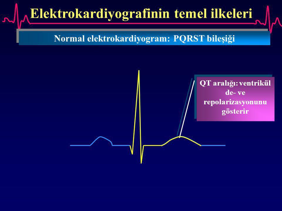 Elektrokardiyografinin temel ilkeleri Normal elektrokardiyogram: PQRST bileşiği QT aralığı: ventrikül de- ve repolarizasyonunu gösterir