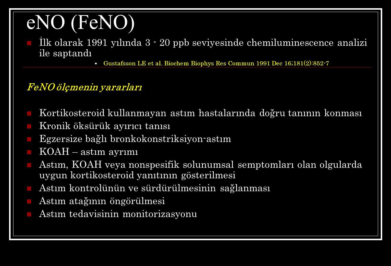 eNO (FeNO) İlk olarak 1991 yılında 3 - 20 ppb seviyesinde chemiluminescence analizi ile saptandı  Gustafsson LE et al. Biochem Biophys Res Commun 199