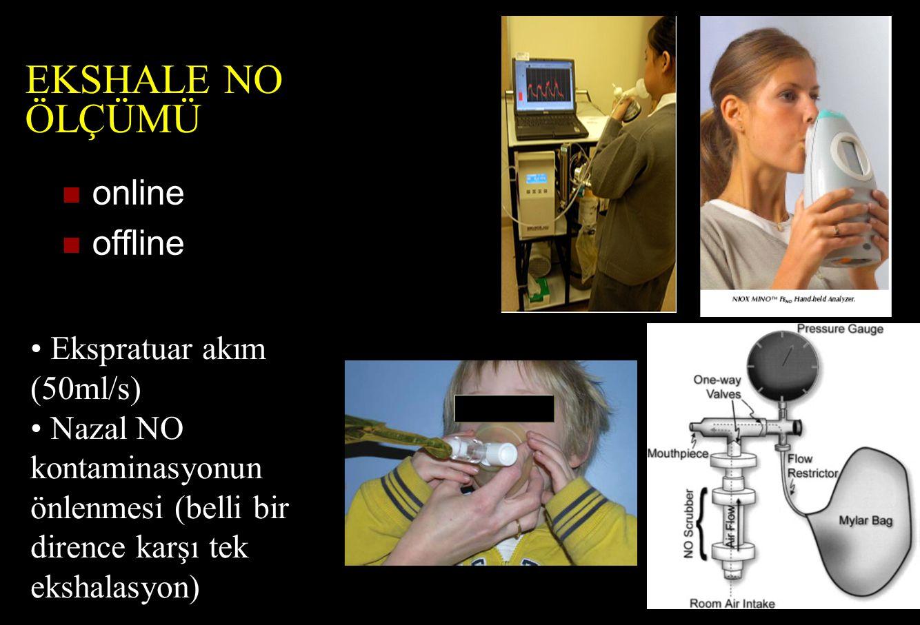 EKSHALE NO ÖLÇÜMÜ online offline Ekspratuar akım (50ml/s) Nazal NO kontaminasyonun önlenmesi (belli bir dirence karşı tek ekshalasyon)