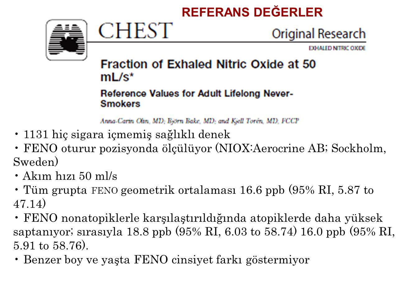 1131 hiç sigara içmemiş sağlıklı denek FENO oturur pozisyonda ölçülüyor (NIOX:Aerocrine AB; Sockholm, Sweden) Akım hızı 50 ml/s Tüm grupta FENO geomet