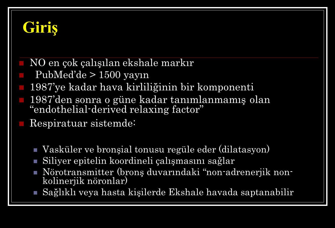 NO Sentezi Exhaled Markers of Pulmonary Disease KHARITONOV SA and BARNES PJ.