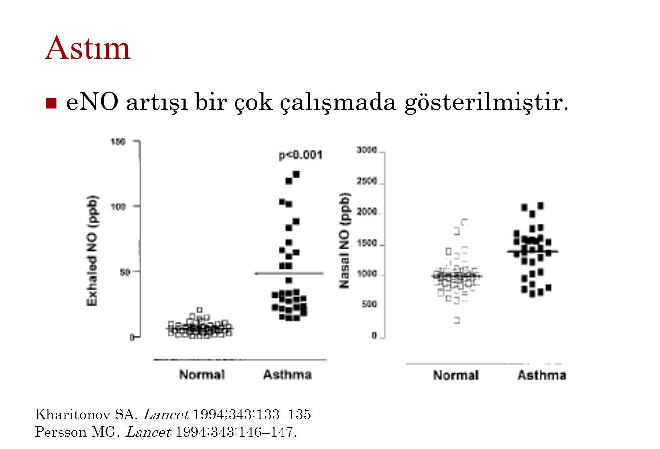 Astım eNO artışı bir çok çalışmada gösterilmiştir. Kharitonov SA. Lancet 1994;343:133–135 Persson MG. Lancet 1994;343:146–147.