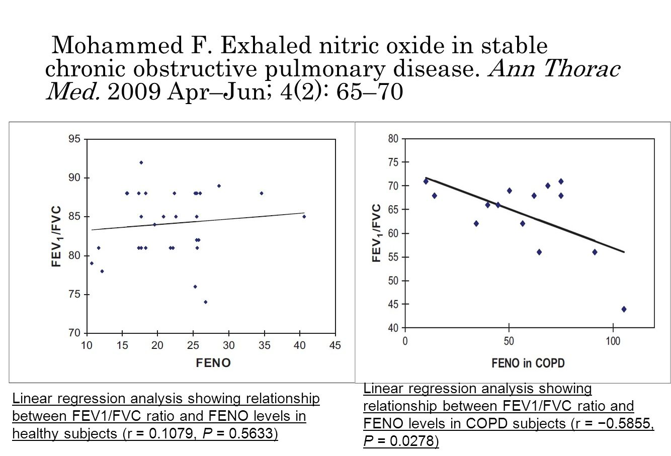 Mohammed F.Exhaled nitric oxide in stable chronic obstructive pulmonary disease.