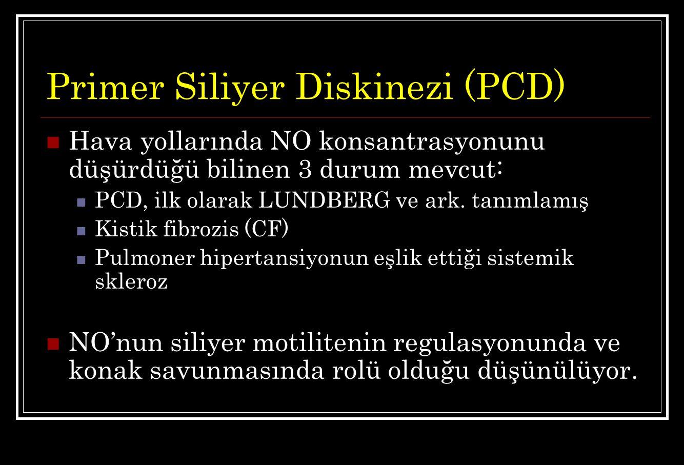 Primer Siliyer Diskinezi (PCD) Hava yollarında NO konsantrasyonunu düşürdüğü bilinen 3 durum mevcut: PCD, ilk olarak LUNDBERG ve ark. tanımlamış Kisti