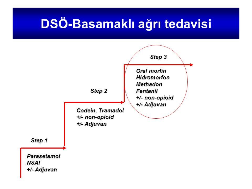 DSÖ-Basamaklı ağrı tedavisi ParasetamolNSAI +/- Adjuvan Step 1 Step 2 Step 3 Codein, Tramadol +/- non-opioid +/- Adjuvan Oral morfin HidromorfonMethadonFentanil +/- non-opioid +/- Adjuvan