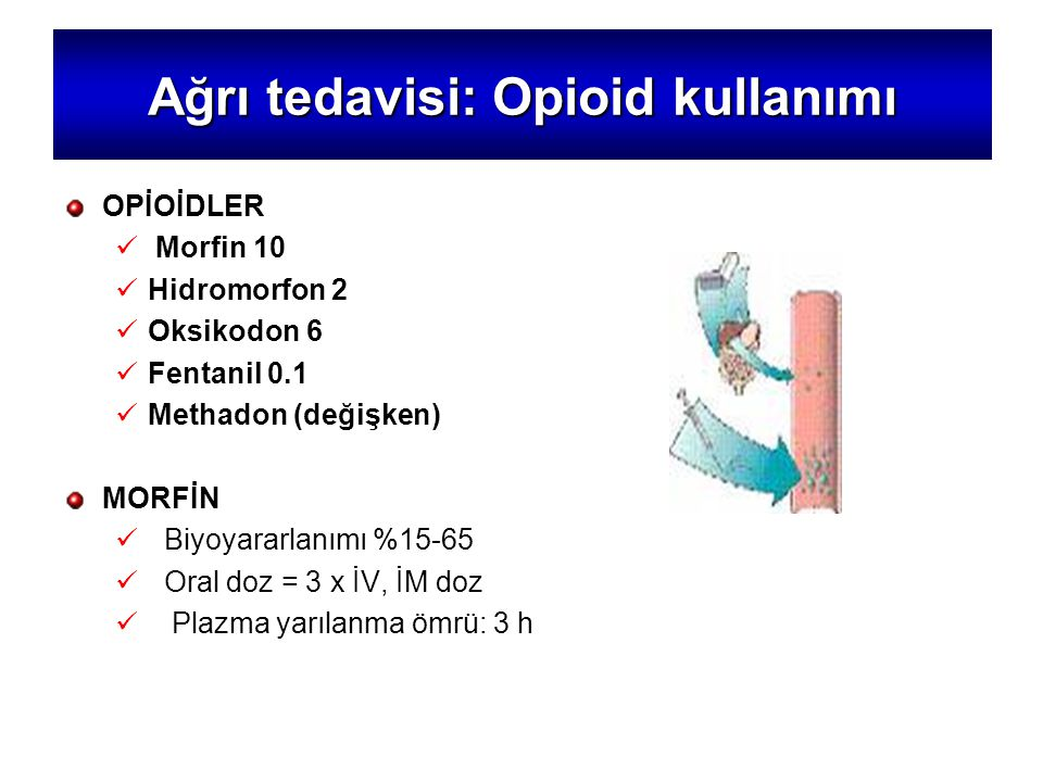 Ağrı tedavisi: Opioid kullanımı OPİOİDLER Morfin 10 Hidromorfon 2 Oksikodon 6 Fentanil 0.1 Methadon (değişken) MORFİN Biyoyararlanımı %15-65 Oral doz = 3 x İV, İM doz Plazma yarılanma ömrü: 3 h