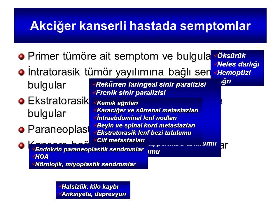Akciğer kanserli hastada semptomlar Primer tümöre ait semptom ve bulgular İntratorasik tümör yayılımına bağlı semtom ve bulgular Ekstratorasik yayılıma bağlı semptom ve bulgular Paraneoplastik sendromlar Kansere bağlı genel semptom ve bulgular Öksürük Nefes darlığı Hemoptizi Ağrı Rekürren laringeal sinir paralizisi Frenik sinir paralizisi Süperior sulkus tümörü Horner sendromu Toraks duvarı kökenli ağrılar Plevra kökenli göğüs ağrıları VCSS Kardiyak tutulum, perikard tutulumu Özofagus tutulumu Kemik ağrıları Kemik ağrıları Karaciğer ve sürrenal metastazları Karaciğer ve sürrenal metastazları İntraabdominal lenf nodları İntraabdominal lenf nodları Beyin ve spinal kord metastazları Beyin ve spinal kord metastazları Ekstratorasik lenf bezi tutulumu Ekstratorasik lenf bezi tutulumu Cilt metastazları Cilt metastazları Endokrin paraneoplastik sendromlar Endokrin paraneoplastik sendromlar HOA HOA Nörolojik, miyoplastik sendromlar Nörolojik, miyoplastik sendromlar Halsizlik, kilo kaybı Halsizlik, kilo kaybı Anksiyete, depresyon Anksiyete, depresyon