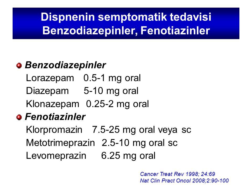 Dispnenin semptomatik tedavisi Benzodiazepinler, Fenotiazinler Benzodiazepinler Lorazepam 0.5-1 mg oral Diazepam 5-10 mg oral Klonazepam 0.25-2 mg oral Fenotiazinler Klorpromazin 7.5-25 mg oral veya sc Metotrimeprazin 2.5-10 mg oral sc Levomeprazin 6.25 mg oral Cancer Treat Rev 1998; 24:69 Nat Clin Pract Oncol 2008;2:90-100
