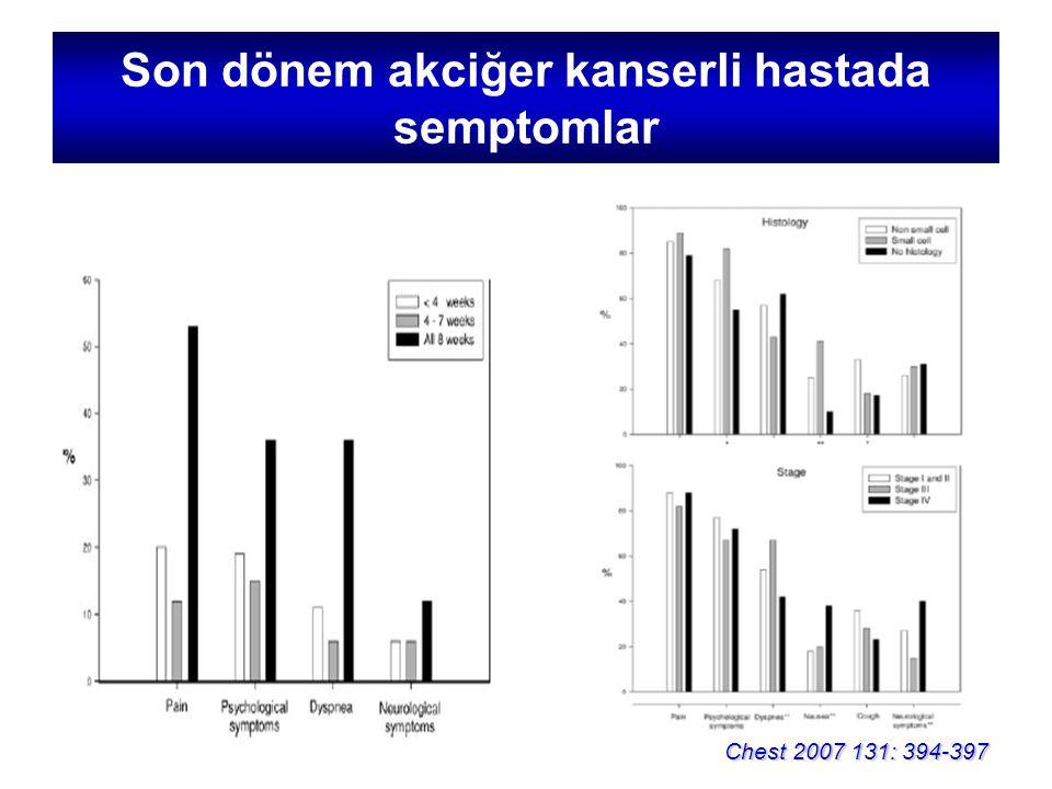 Son dönem akciğer kanserli hastada semptomlar Chest 2007 131: 394-397