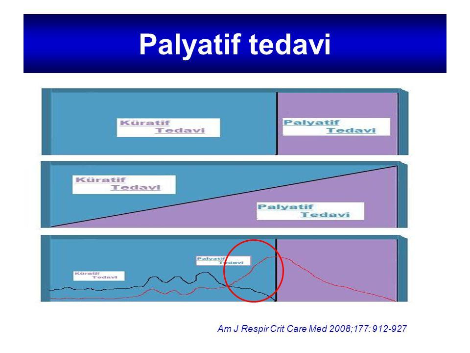 Palyatif tedavi Am J Respir Crit Care Med 2008;177: 912-927 Ölüm