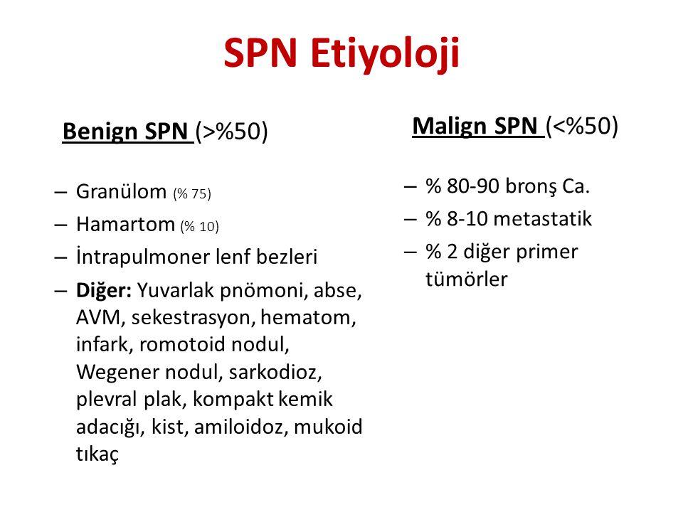 Malign SPN nedenleri Adenokarsinom: %47 Skuamöz hücreli CA: %22 Soliter metastaz: %8 KHDAK (alt tipi ?): %7 KHAK: %4 BAC: %4 Diğer: %8 (büyük hüc., adenoskuamöz, karsinoid, lenfoma, teratom, adenokistik CA) Chest 2007;132;108-130