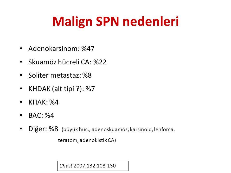 Arteriovenöz malformasyon Brandman, J Thorac Imaging 2011;26:90 Beigelman-Aubry, Eur Radiol (2007) 17: 449–466
